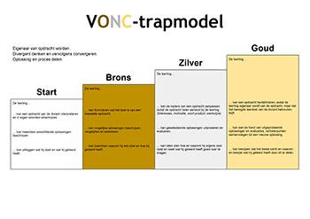 VONC-trapmodel-klein